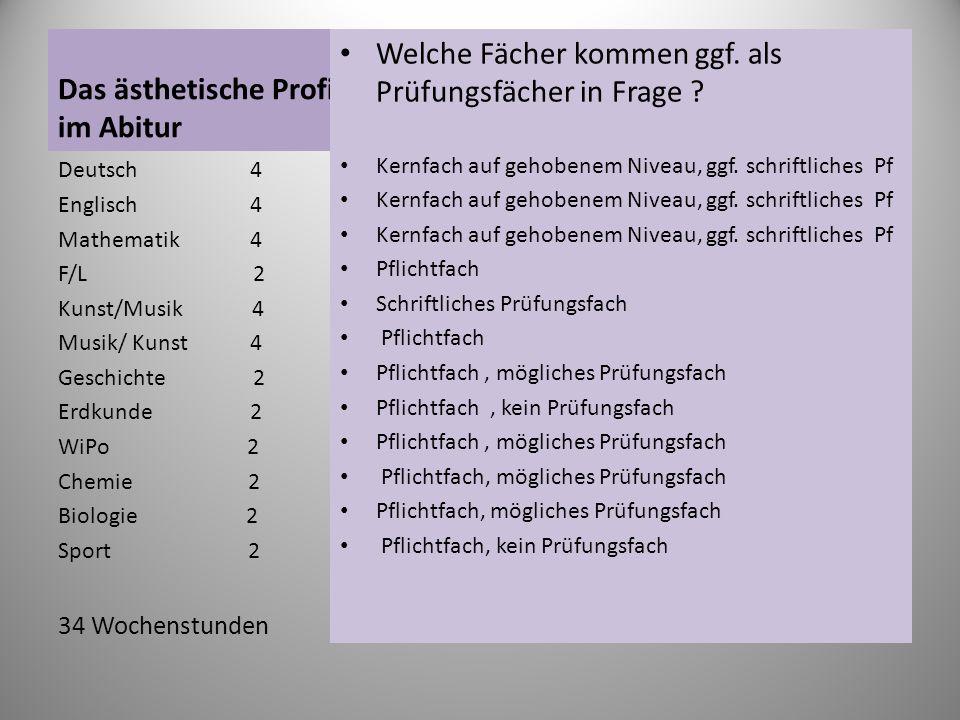 Das ästhetische Profil im Abitur Welche Fächer kommen ggf. als Prüfungsfächer in Frage ? Kernfach auf gehobenem Niveau, ggf. schriftliches Pf Pflichtf