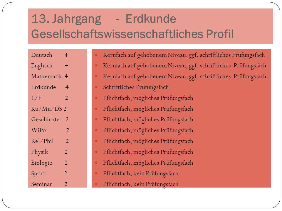 13. Jahrgang - Erdkunde Gesellschaftswissenschaftliches Profil Deutsch 4 Englisch 4 Mathematik 4 Erdkunde 4 L/F 2 Ku/Mu/DS 2 Geschichte 2 WiPo 2 Rel/P