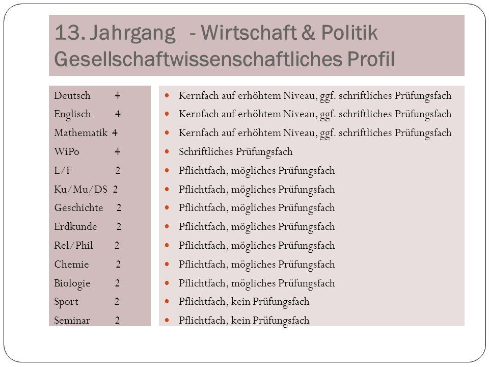 13. Jahrgang - Wirtschaft & Politik Gesellschaftwissenschaftliches Profil Deutsch 4 Englisch 4 Mathematik 4 WiPo 4 L/F 2 Ku/Mu/DS 2 Geschichte 2 Erdku