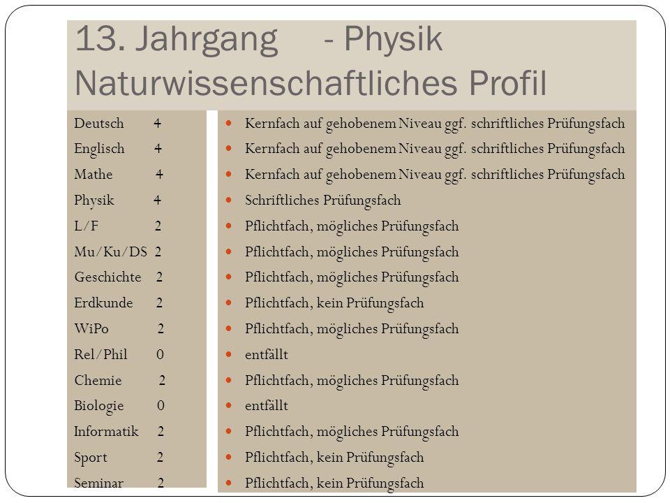 13. Jahrgang - Physik Naturwissenschaftliches Profil Deutsch 4 Englisch 4 Mathe 4 Physik 4 L/F 2 Mu/Ku/DS 2 Geschichte 2 Erdkunde 2 WiPo 2 Rel/Phil 0