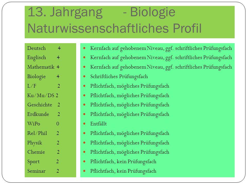 13. Jahrgang - Biologie Naturwissenschaftliches Profil Deutsch 4 Englisch 4 Mathematik 4 Biologie 4 L/F 2 Ku/Mu/DS 2 Geschichte 2 Erdkunde 2 WiPo 0 Re