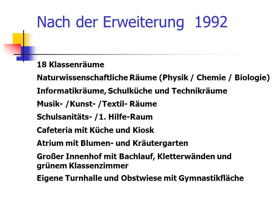 Nach der Erweiterung 1992 Musik- /Kunst- /Textil- Räume 18 Klassenräume Naturwissenschaftliche Räume (Physik / Chemie / Biologie) Informatikräume, Sch