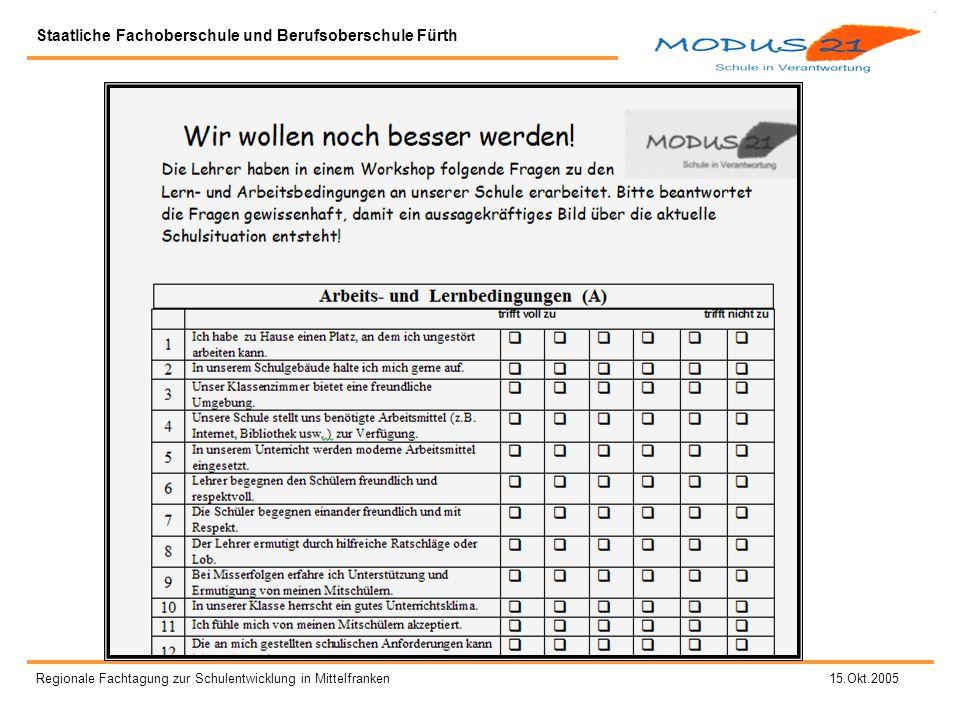 Staatliche Fachoberschule und Berufsoberschule Fürth Regionale Fachtagung zur Schulentwicklung in Mittelfranken 15.Okt.2005 Der Fragebogen