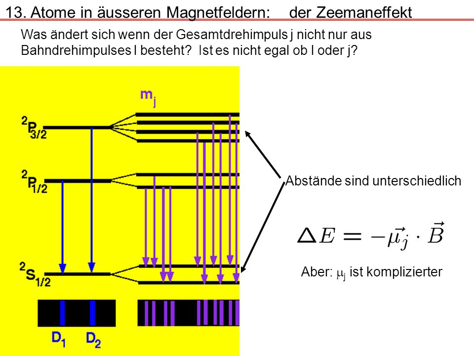 13. Atome in äusseren Magnetfeldern:der Zeemaneffekt Was ändert sich wenn der Gesamtdrehimpuls j nicht nur aus Bahndrehimpulses l besteht? Ist es nich