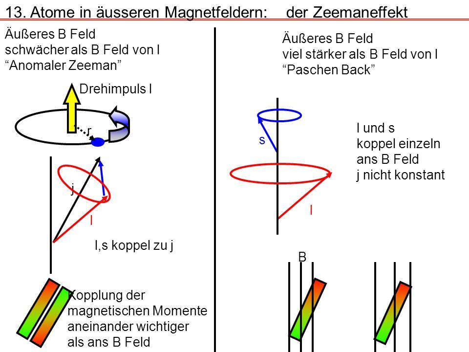 13. Atome in äusseren Magnetfeldern:der Zeemaneffekt Äußeres B Feld schwächer als B Feld von l Anomaler Zeeman Drehimpuls l r j l l,s koppel zu j Kopp