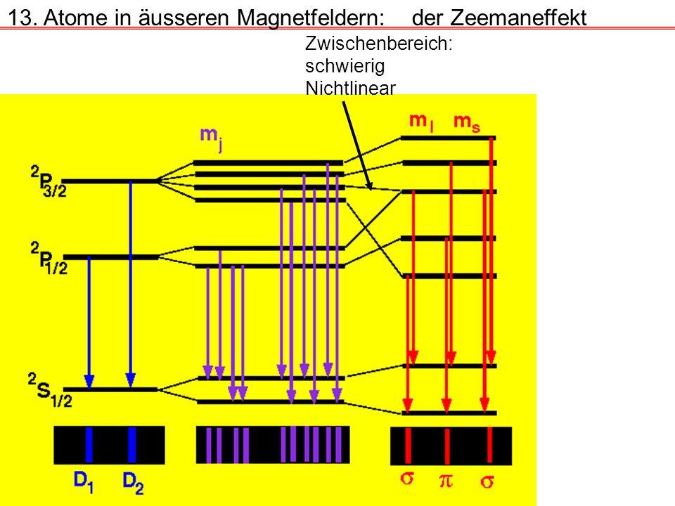 13. Atome in äusseren Magnetfeldern:der Zeemaneffekt Zwischenbereich: schwierig Nichtlinear