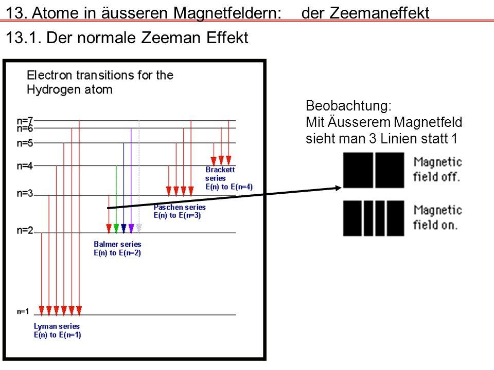 13. Atome in äusseren Magnetfeldern:der Zeemaneffekt 13.1. Der normale Zeeman Effekt Beobachtung: Mit Äusserem Magnetfeld sieht man 3 Linien statt 1