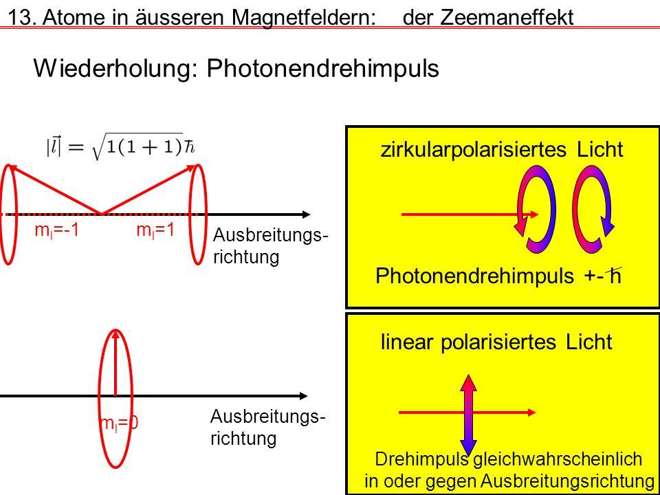 13. Atome in äusseren Magnetfeldern:der Zeemaneffekt zirkularpolarisiertes Licht Photonendrehimpuls +- h linear polarisiertes Licht Drehimpuls gleichw