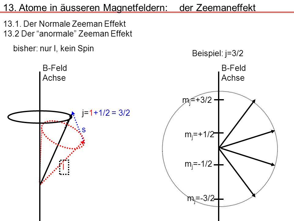 13. Atome in äusseren Magnetfeldern:der Zeemaneffekt 13.1. Der Normale Zeeman Effekt 13.2 Der anormale Zeeman Effekt bisher: nur l, kein Spin j=1+1/2