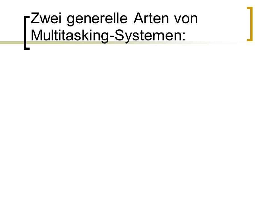 das non-preemptive (kooperative) Multitasking und