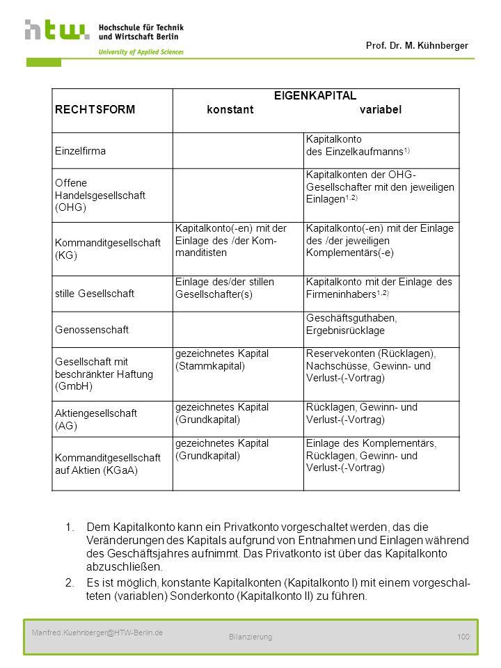 Prof. Dr. M. Kühnberger Manfred.Kuehnberger@HTW-Berlin.de Bilanzierung100 1.Dem Kapitalkonto kann ein Privatkonto vorgeschaltet werden, das die Veränd