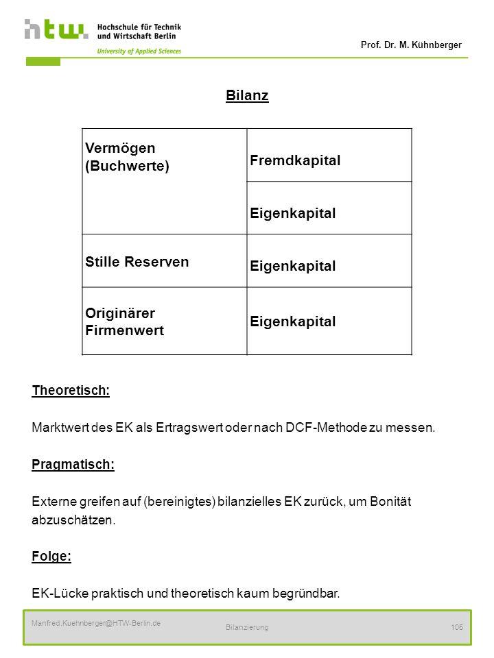 Prof. Dr. M. Kühnberger Manfred.Kuehnberger@HTW-Berlin.de Bilanzierung105 Bilanz Theoretisch: Marktwert des EK als Ertragswert oder nach DCF-Methode z