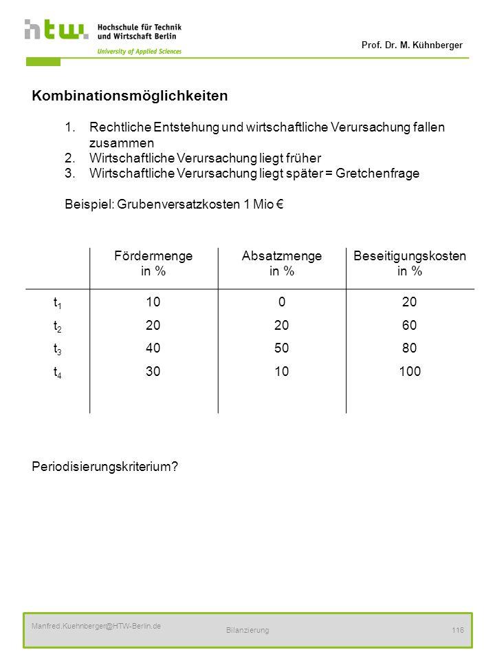 Prof. Dr. M. Kühnberger Manfred.Kuehnberger@HTW-Berlin.de Bilanzierung116 Kombinationsmöglichkeiten 1.Rechtliche Entstehung und wirtschaftliche Verurs