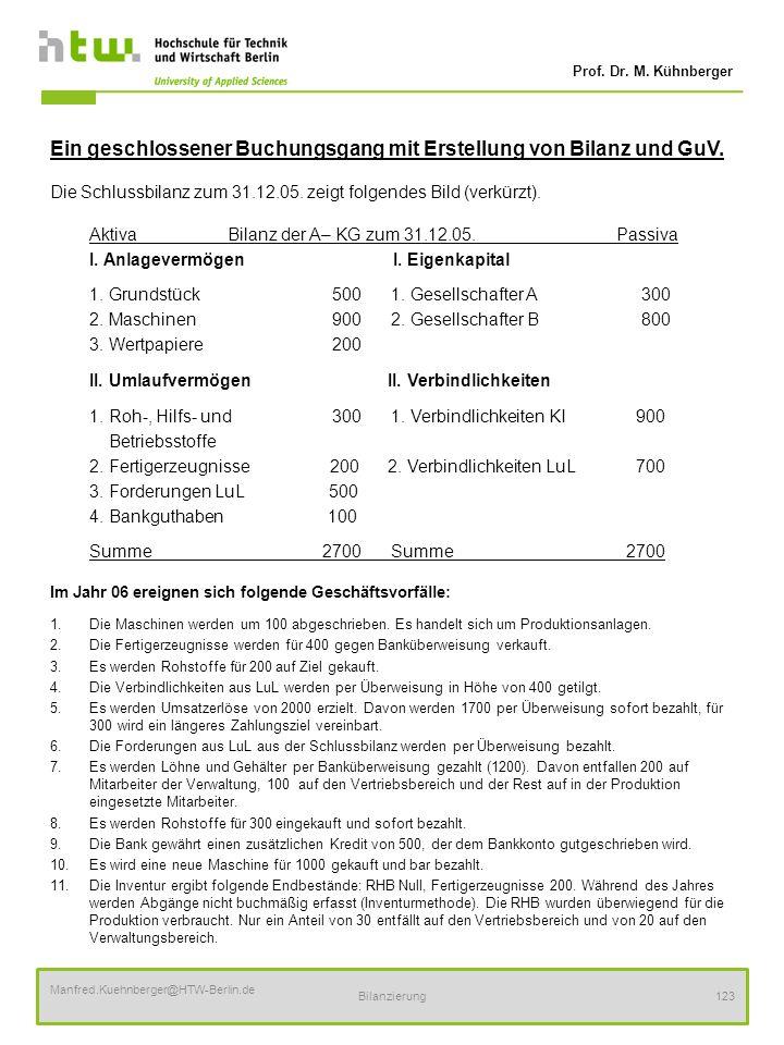 Prof. Dr. M. Kühnberger Manfred.Kuehnberger@HTW-Berlin.de Bilanzierung123 Ein geschlossener Buchungsgang mit Erstellung von Bilanz und GuV. Die Schlus