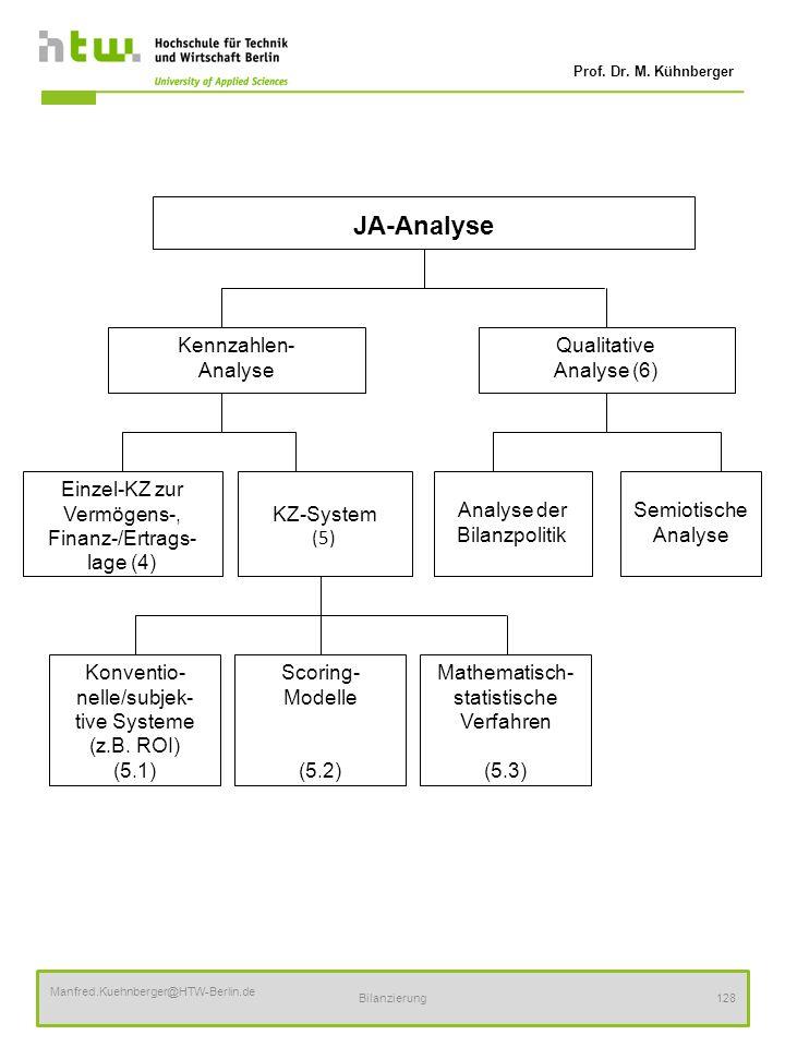 Prof. Dr. M. Kühnberger Manfred.Kuehnberger@HTW-Berlin.de Bilanzierung128 JA-Analyse Kennzahlen- Analyse Qualitative Analyse (6) Einzel-KZ zur Vermöge