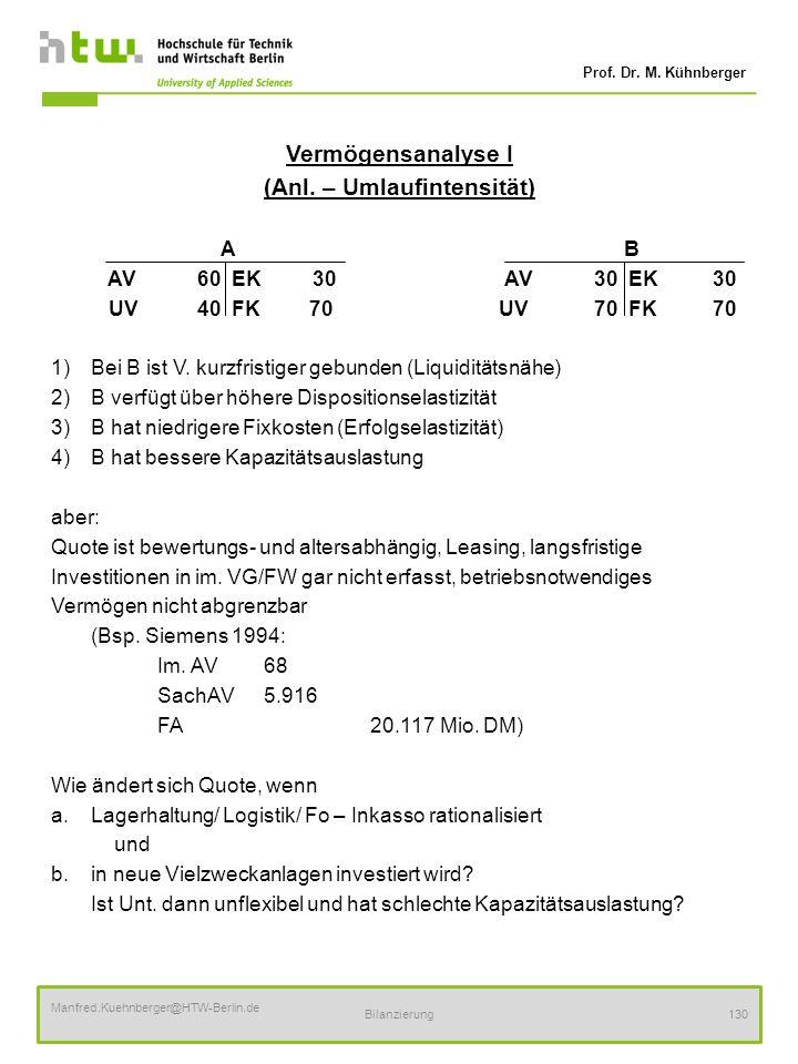 Prof. Dr. M. Kühnberger Manfred.Kuehnberger@HTW-Berlin.de Bilanzierung130 Vermögensanalyse I (Anl. – Umlaufintensität) A B AV 60 EK 30 AV 30 EK 30 UV