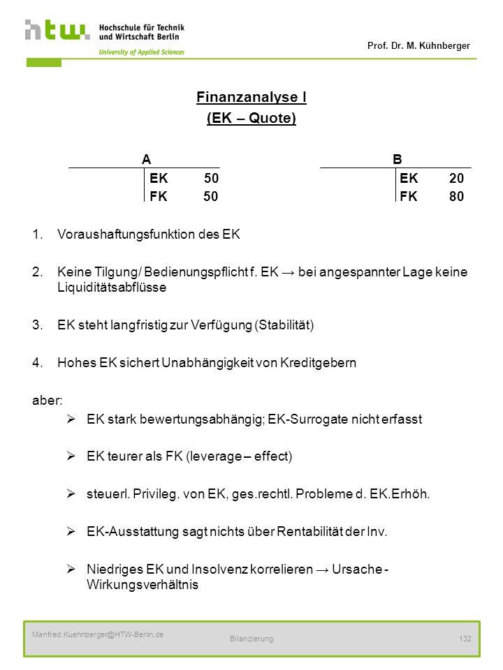 Prof. Dr. M. Kühnberger Manfred.Kuehnberger@HTW-Berlin.de Bilanzierung132 Finanzanalyse I (EK – Quote) A B EK 50 EK 20 FK 50 FK 80 1.Voraushaftungsfun