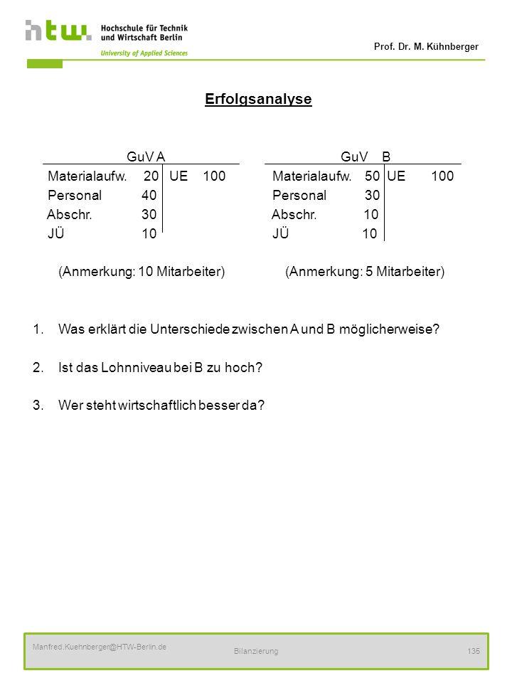 Prof. Dr. M. Kühnberger Manfred.Kuehnberger@HTW-Berlin.de Bilanzierung135 Erfolgsanalyse GuV A GuV B Materialaufw. 20UE 100 Materialaufw. 50 UE 100 Pe
