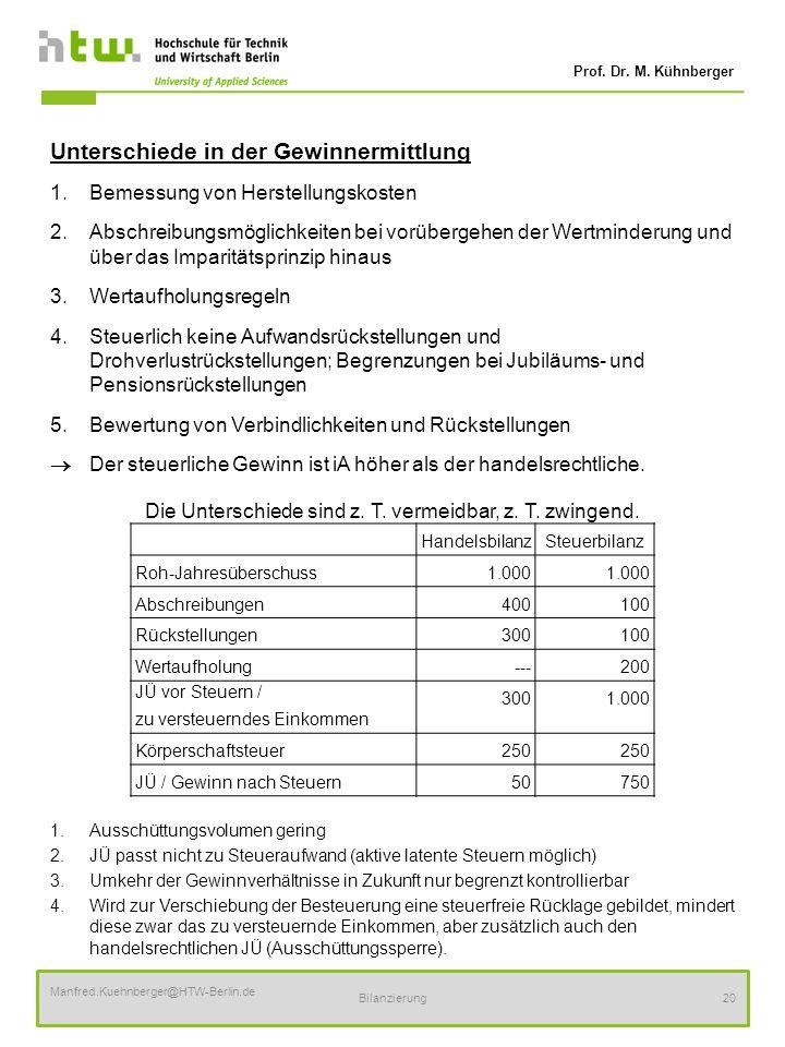 Prof. Dr. M. Kühnberger Manfred.Kuehnberger@HTW-Berlin.de Bilanzierung20 Unterschiede in der Gewinnermittlung 1.Bemessung von Herstellungskosten 2.Abs