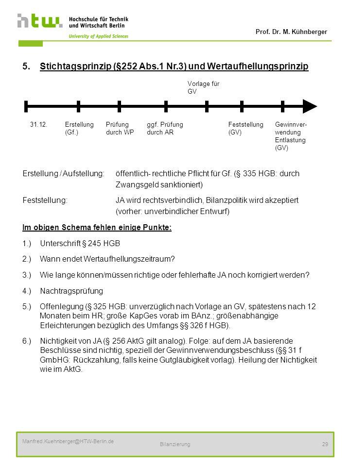 Prof. Dr. M. Kühnberger Manfred.Kuehnberger@HTW-Berlin.de Bilanzierung29 5.Stichtagsprinzip (§252 Abs.1 Nr.3) und Wertaufhellungsprinzip Erstellung /