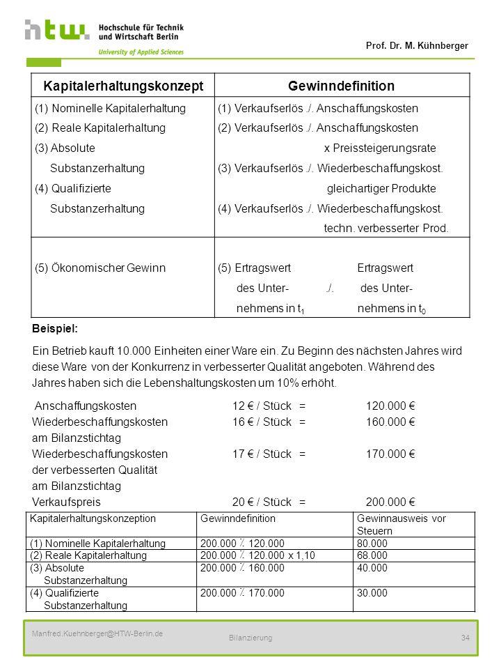 Prof. Dr. M. Kühnberger Manfred.Kuehnberger@HTW-Berlin.de Bilanzierung34 Beispiel: Ein Betrieb kauft 10.000 Einheiten einer Ware ein. Zu Beginn des nä