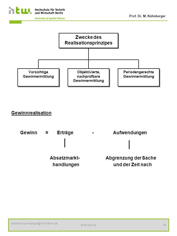 Prof. Dr. M. Kühnberger Manfred.Kuehnberger@HTW-Berlin.de Bilanzierung39 Gewinnrealisation Gewinn = Erträge - Aufwendungen Absatzmarkt-Abgrenzung der