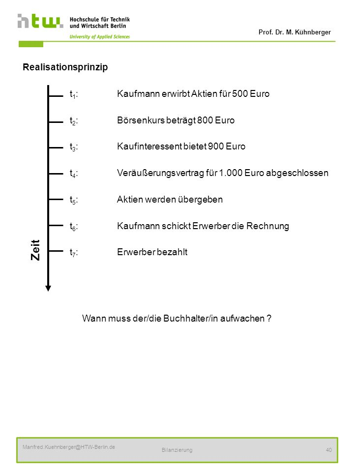 Prof. Dr. M. Kühnberger Manfred.Kuehnberger@HTW-Berlin.de Bilanzierung40 Realisationsprinzip t 1 :Kaufmann erwirbt Aktien für 500 Euro t 2 :Börsenkurs