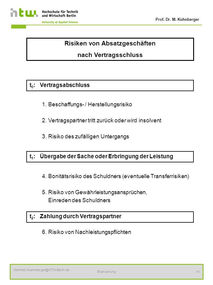 Prof. Dr. M. Kühnberger Manfred.Kuehnberger@HTW-Berlin.de Bilanzierung41 1. Beschaffungs- / Herstellungsrisiko 2. Vertragspartner tritt zurück oder wi