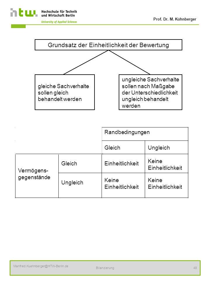 Prof. Dr. M. Kühnberger Manfred.Kuehnberger@HTW-Berlin.de Bilanzierung48 Grundsatz der Einheitlichkeit der Bewertung gleiche Sachverhalte sollen gleic