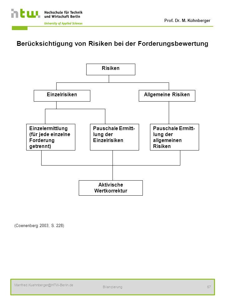 Prof. Dr. M. Kühnberger Manfred.Kuehnberger@HTW-Berlin.de Bilanzierung57 Berücksichtigung von Risiken bei der Forderungsbewertung (Coenenberg 2003, S.