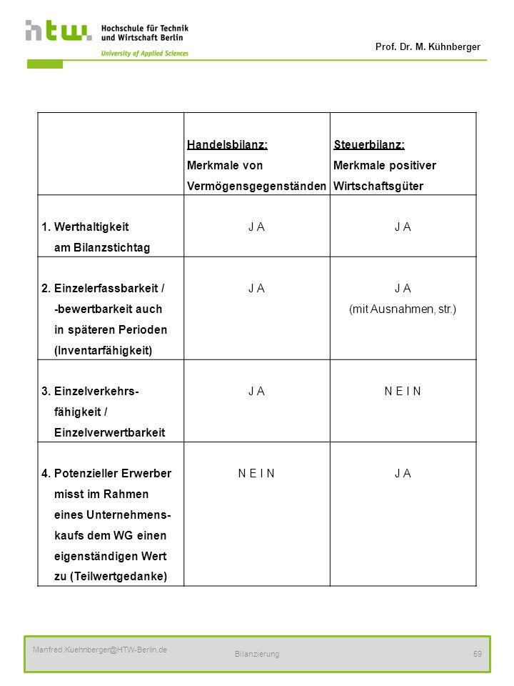 Prof. Dr. M. Kühnberger Manfred.Kuehnberger@HTW-Berlin.de Bilanzierung59 Handelsbilanz: Merkmale von Vermögensgegenständen Steuerbilanz: Merkmale posi