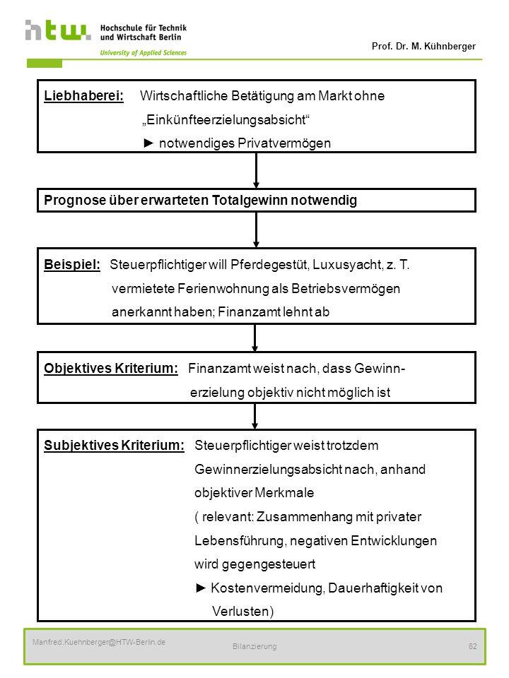 Prof. Dr. M. Kühnberger Manfred.Kuehnberger@HTW-Berlin.de Bilanzierung62 Liebhaberei: Wirtschaftliche Betätigung am Markt ohne Einkünfteerzielungsabsi