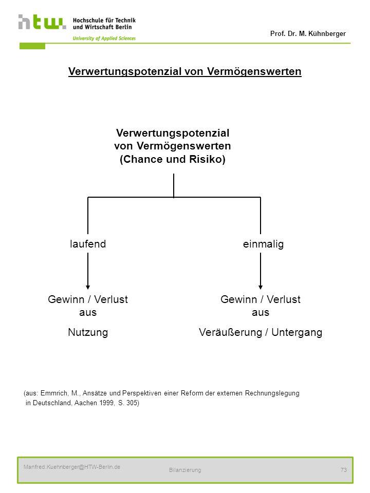 Prof. Dr. M. Kühnberger Manfred.Kuehnberger@HTW-Berlin.de Bilanzierung73 Verwertungspotenzial von Vermögenswerten (aus: Emmrich, M., Ansätze und Persp