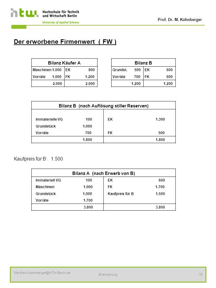 Prof. Dr. M. Kühnberger Manfred.Kuehnberger@HTW-Berlin.de Bilanzierung75 Der erworbene Firmenwert ( FW ) Kaufpreis für B: 1.500 Bilanz Käufer ABilanz