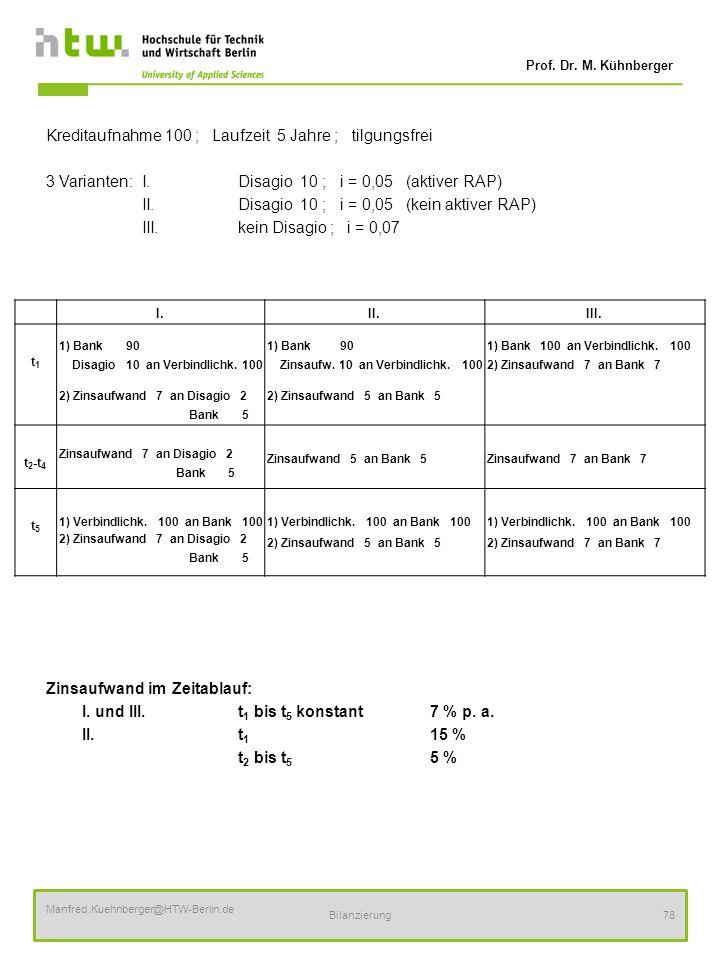 Prof. Dr. M. Kühnberger Manfred.Kuehnberger@HTW-Berlin.de Bilanzierung78 Kreditaufnahme 100 ; Laufzeit 5 Jahre ; tilgungsfrei 3 Varianten: I.Disagio 1