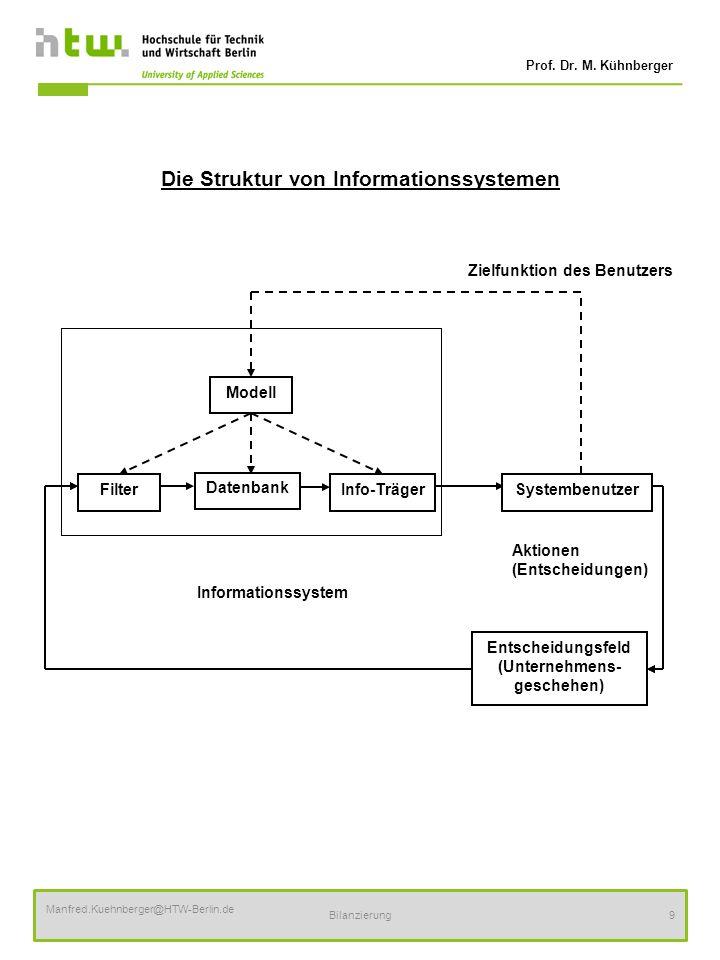 Prof. Dr. M. Kühnberger Manfred.Kuehnberger@HTW-Berlin.de Bilanzierung9 Die Struktur von Informationssystemen Modell Aktionen (Entscheidungen) Filter