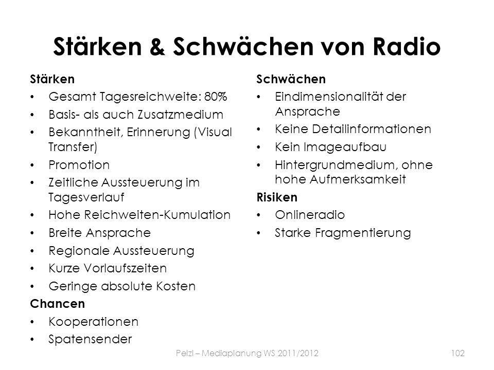 Stärken & Schwächen von Radio Stärken Gesamt Tagesreichweite: 80% Basis- als auch Zusatzmedium Bekanntheit, Erinnerung (Visual Transfer) Promotion Zei