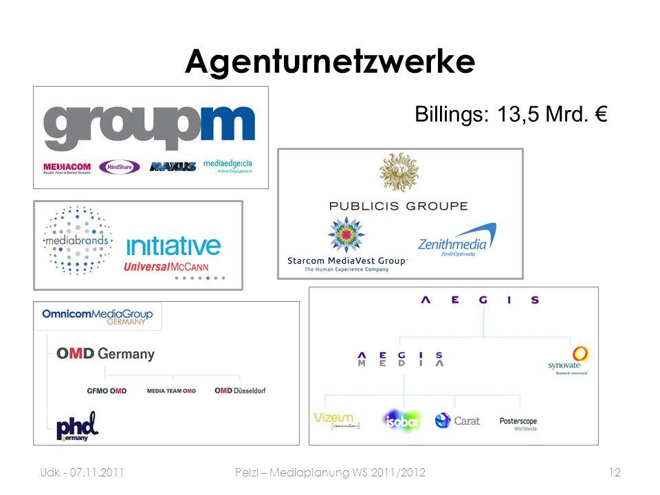 Agenturnetzwerke 12Udk - 07.11.2011Pelzl – Mediaplanung WS 2011/2012 Billings: 13,5 Mrd.