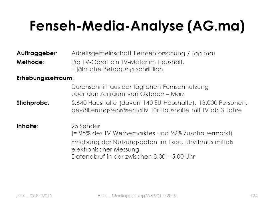 Fenseh-Media-Analyse (AG.ma) Auftraggeber : Arbeitsgemeinschaft Fernsehforschung / (ag.ma) Methode : Pro TV-Gerät ein TV-Meter im Haushalt, + jährlich