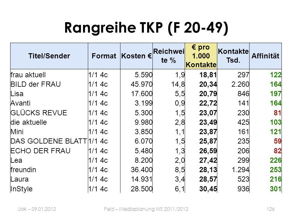Rangreihe TKP (F 20-49) Udk – 09.01.2012Pelzl – Mediaplanung WS 2011/2012126 Titel/SenderFormatKosten Reichwei te % pro 1.000 Kontakte Kontakte Tsd. A