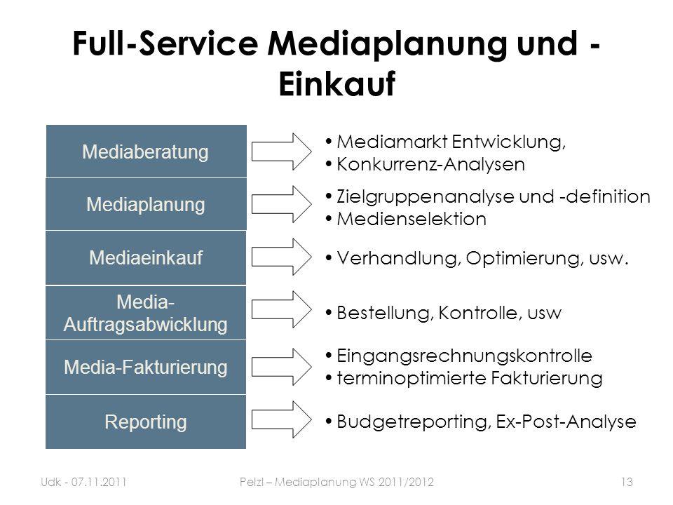 Full-Service Mediaplanung und - Einkauf Mediaberatung Mediaplanung Mediaeinkauf Media- Auftragsabwicklung Mediamarkt Entwicklung, Konkurrenz-Analysen