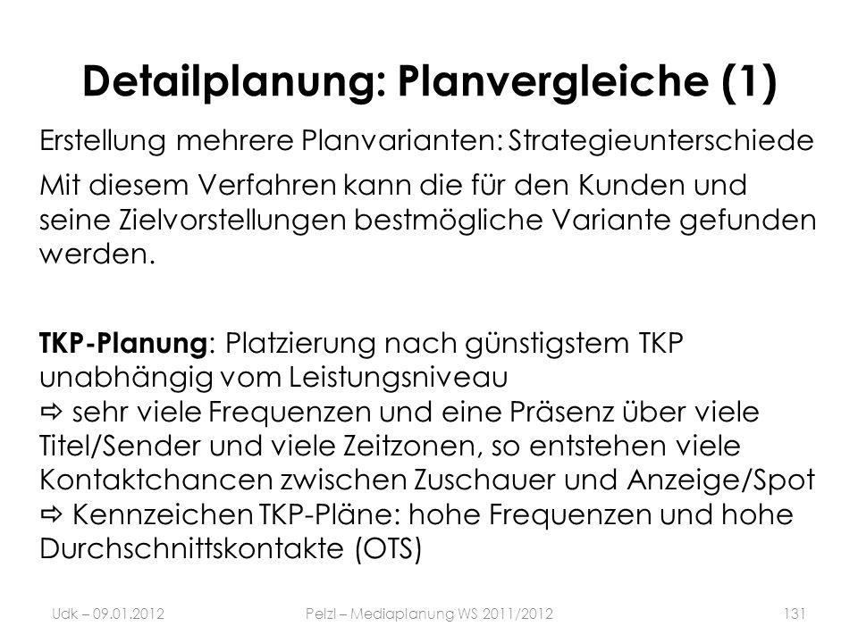 Detailplanung: Planvergleiche (1) Erstellung mehrere Planvarianten: Strategieunterschiede Mit diesem Verfahren kann die für den Kunden und seine Zielv