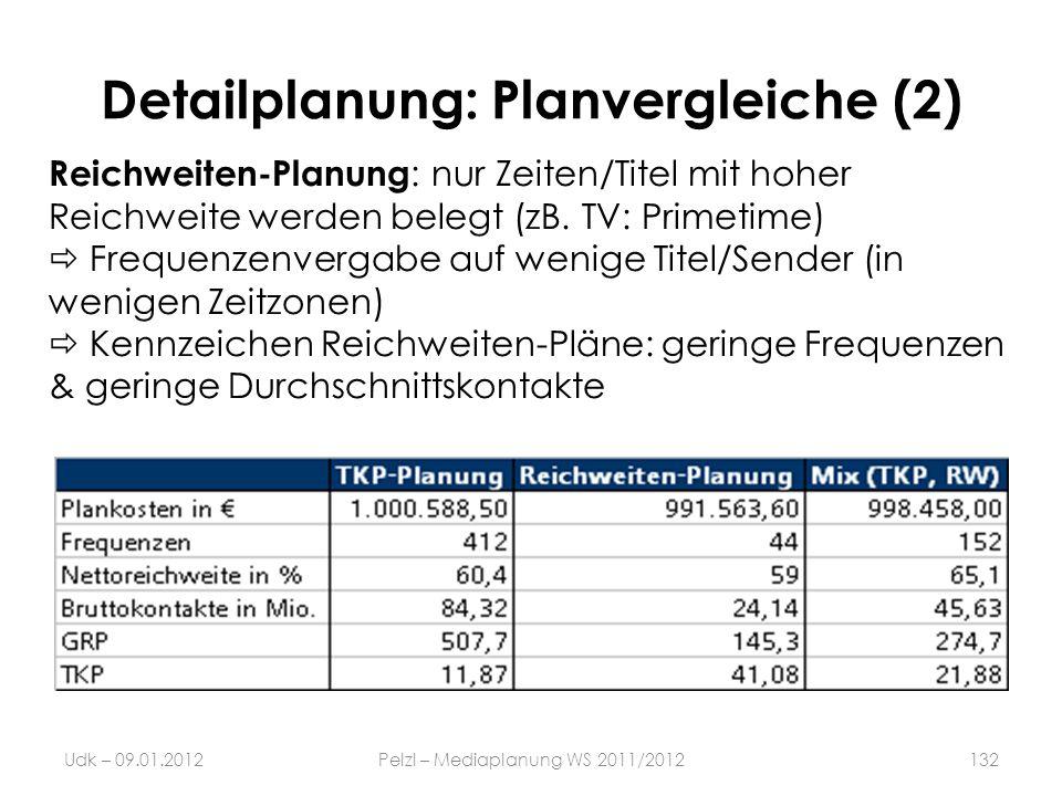 Detailplanung: Planvergleiche (2) Reichweiten-Planung : nur Zeiten/Titel mit hoher Reichweite werden belegt (zB. TV: Primetime) Frequenzenvergabe auf