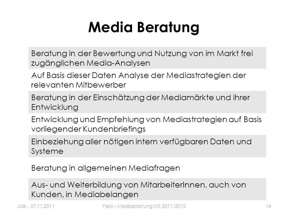 Media Beratung Beratung in der Bewertung und Nutzung von im Markt frei zugänglichen Media-Analysen Auf Basis dieser Daten Analyse der Mediastrategien