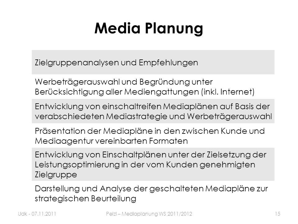 Media Planung Zielgruppenanalysen und Empfehlungen Werbeträgerauswahl und Begründung unter Berücksichtigung aller Mediengattungen (inkl. Internet) Ent