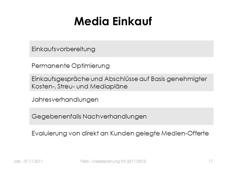 Media Einkauf Einkaufsvorbereitung Permanente Optimierung Einkaufsgespräche und Abschlüsse auf Basis genehmigter Kosten-, Streu- und Mediapläne Jahres