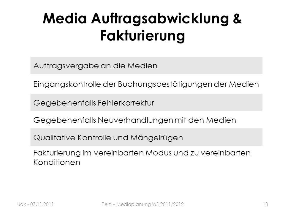 Media Auftragsabwicklung & Fakturierung Auftragsvergabe an die Medien Eingangskontrolle der Buchungsbestätigungen der Medien Gegebenenfalls Fehlerkorr