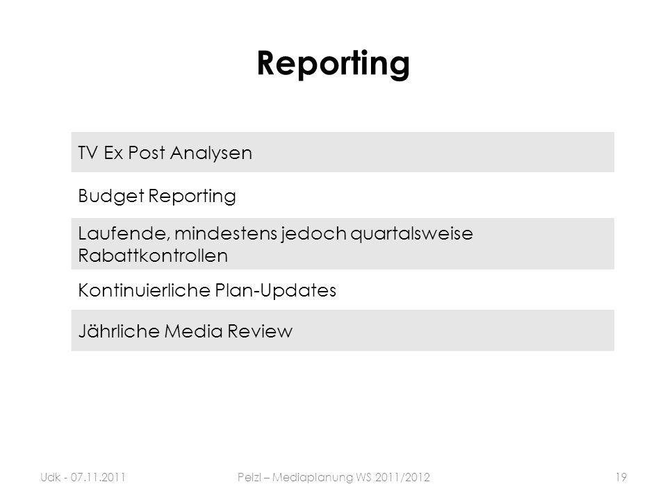 Reporting TV Ex Post Analysen Budget Reporting Laufende, mindestens jedoch quartalsweise Rabattkontrollen Kontinuierliche Plan-Updates Jährliche Media