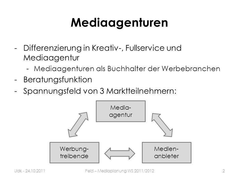 Mediaagenturen -Differenzierung in Kreativ-, Fullservice und Mediaagentur -Mediaagenturen als Buchhalter der Werbebranchen -Beratungsfunktion -Spannun