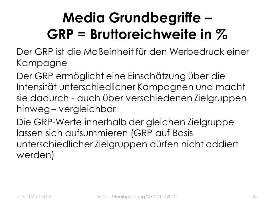 Media Grundbegriffe – GRP = Bruttoreichweite in % Der GRP ist die Maßeinheit für den Werbedruck einer Kampagne Der GRP ermöglicht eine Einschätzung üb